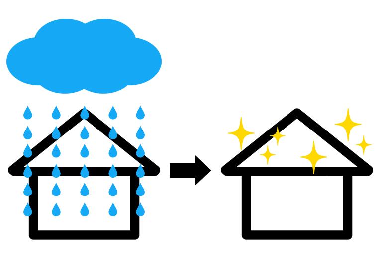 光沢感・耐候性・耐久性、また雨で汚れを落とすことが出来る防汚染性にも優れた塗料 イメージ